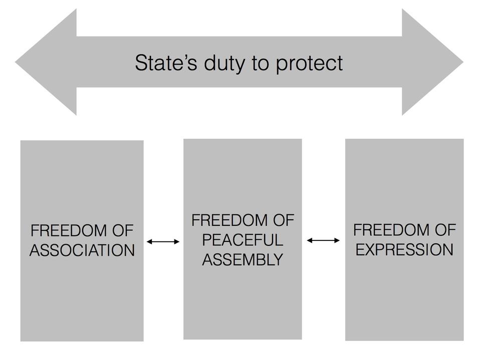 Civic Space Visualisation